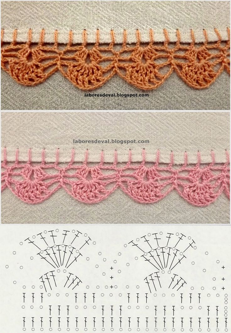 13 best Δαντέλα images on Pinterest | Filet crochet, Bedspreads and ...