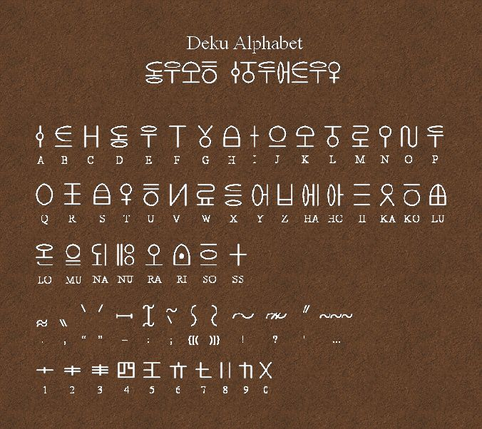 Deku Alphabet by Sarinilli language font painting drawing resource tool how to tutorial instructions | Create your own roleplaying game material w/ RPG Bard: www.rpgbard.com | Writing inspiration for Dungeons and Dragons DND D&D Pathfinder PFRPG Warhammer 40k Star Wars Shadowrun Call of Cthulhu Lord of the Rings LoTR + d20 fantasy science fiction scifi horror design | Not Trusty Sword art: click artwork for source