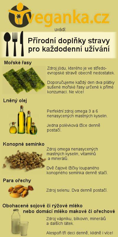 Přírodní doplňky stravy
