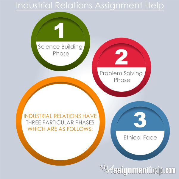 assignment 1 making decisions based on In the study of business decision making us mainly focus on the knowledge of different methods of data analyses and how it is useful for business contest and then the presentation of data in an appropriate way to make decisions and predictions.