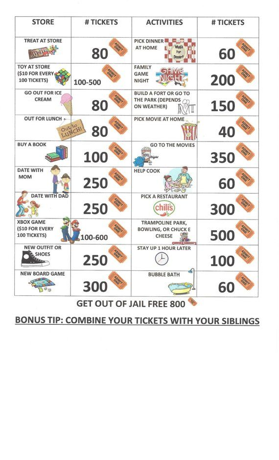 Reward Chart For Kids Ticket System Download To Edit With