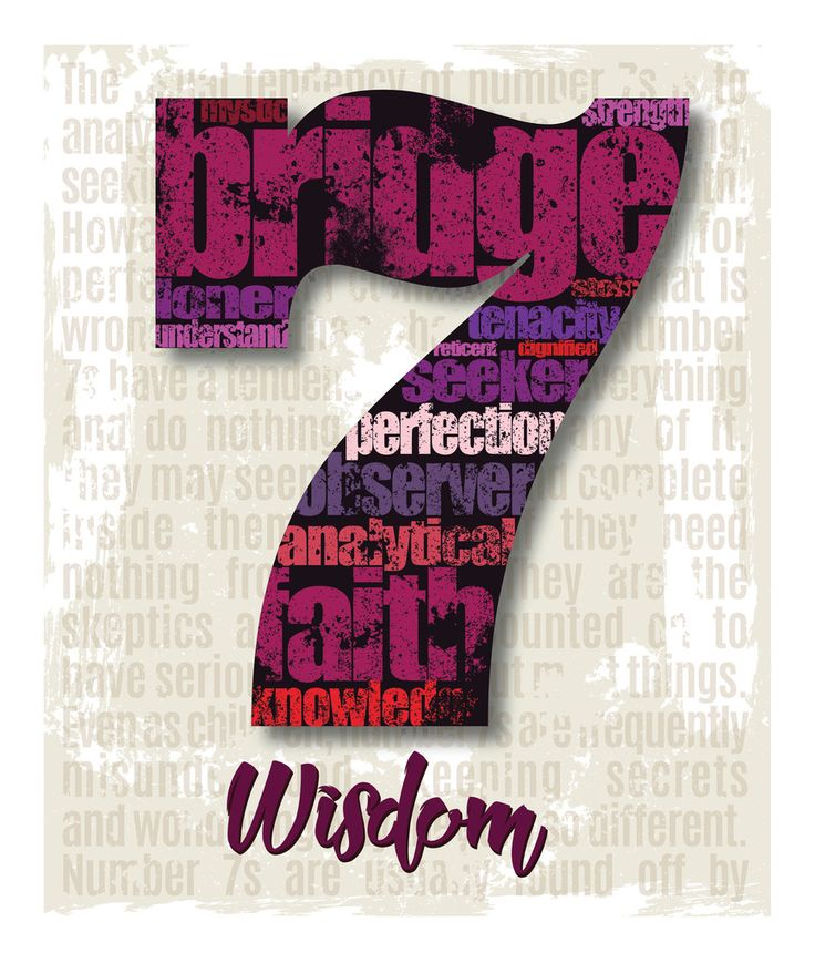 Exclusive Customized Numerology Gicleé Prints Make Unique Gifts. #numbers #numerology #selfawareness