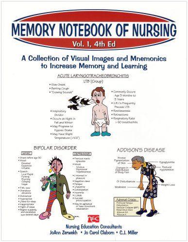 Study Skills Science: Investigating Memory Mnemonics ...