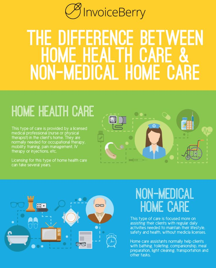 These are the differences between home health care and non