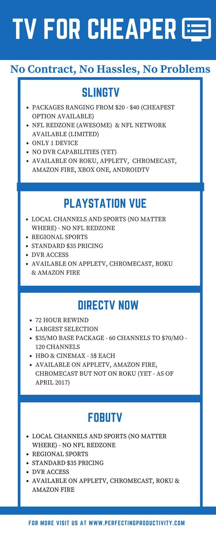 TheBestTVAlternatives - How to save hundreds on TV while getting all of the great channels you love.  Get cheaper TV service without compromising the shows or channels you love.  These are contract free, cut the cord TV streaming services include live TV with sports, movie channels and locals.  No contract, cheap pricing.
