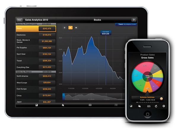 10 Business Intelligence Tools for the iPad