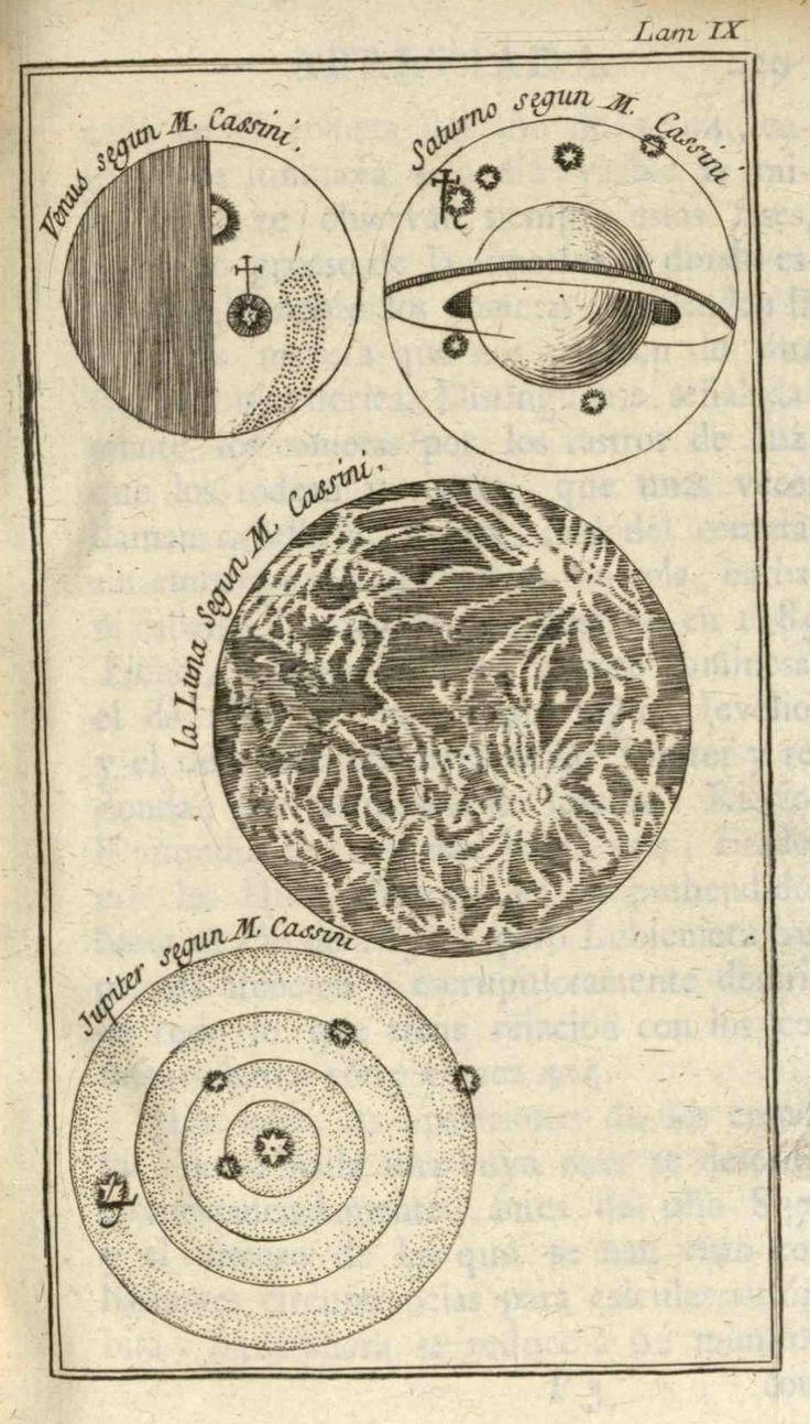 Tomás López | La Cosmografia abreviada (1786)