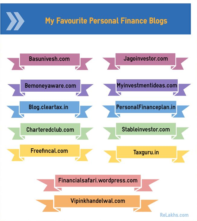 Best Financial Planning In India Images On