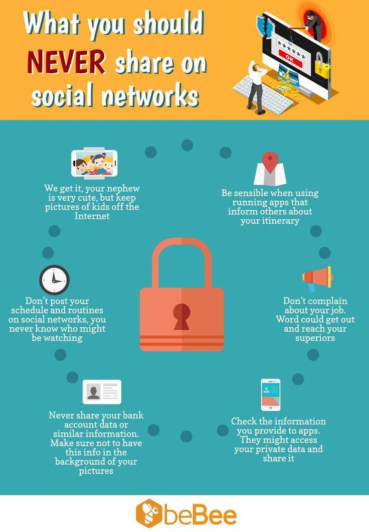 Qué cosas no se deben compartir en redes sociales.