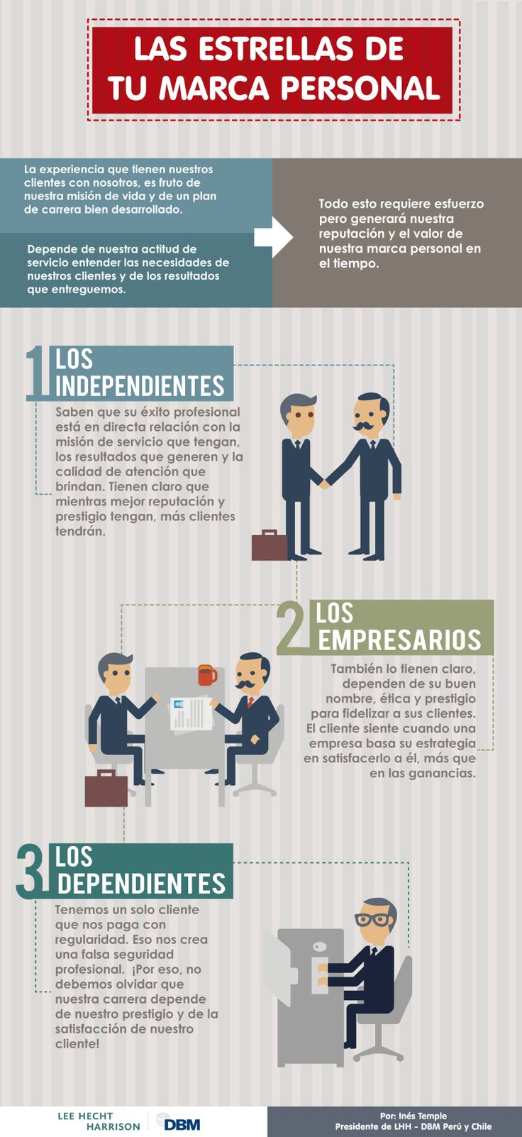 Las estrellas de tu Marca Personal #infografia #infographic #marketing