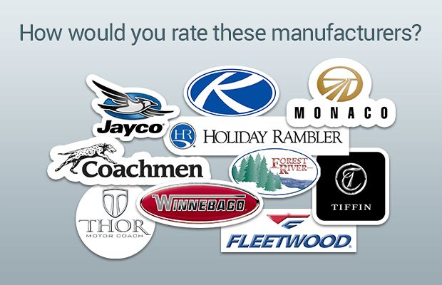 RV Manufacturers With the Highest Average Consumer Rankings and Reviews …   Insight RV Blog from RVT.com