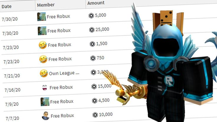Free robux august 2020 in 2020 roblox