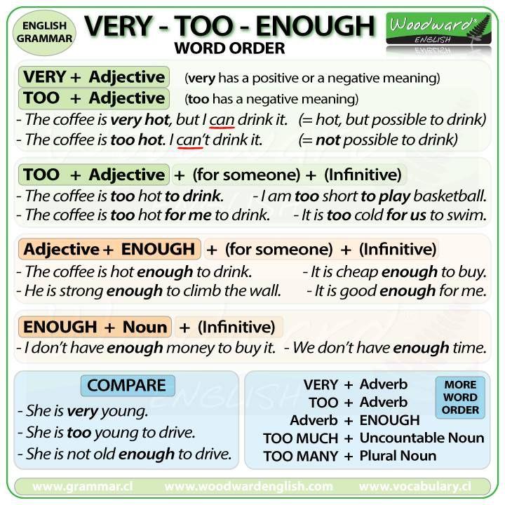 Vocabulary: Expressing Emotion
