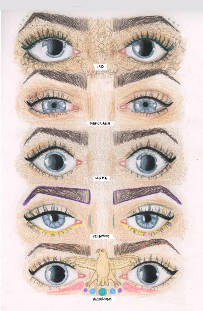 Drug eyes
