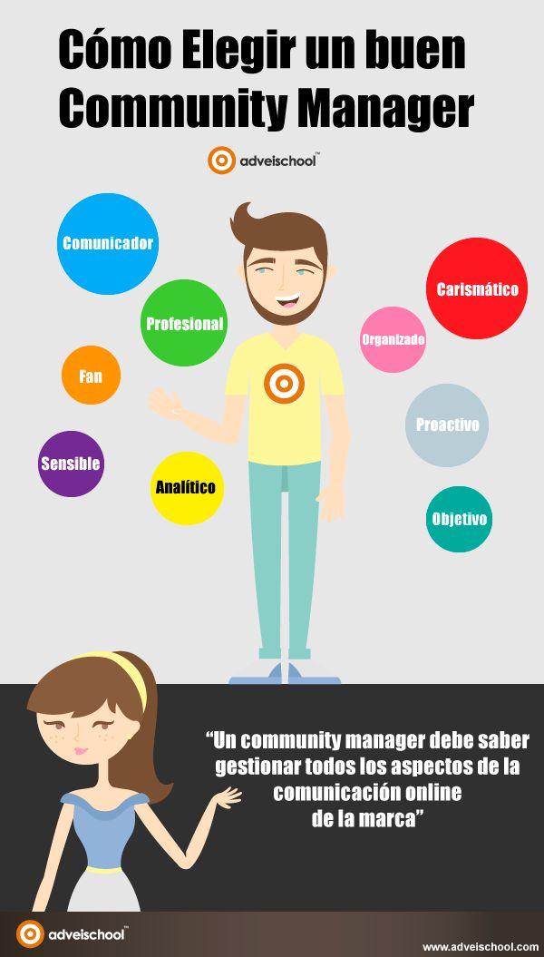 Cómo elegir un buen Community Manager #infografia