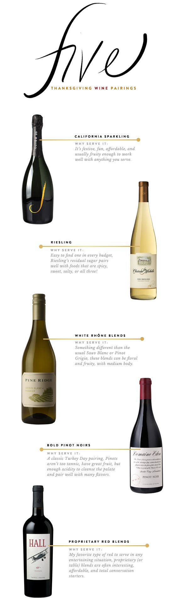 5 Holiday Wines - These varietals/blends are great suggestions for Thanksgiving & Christmas entertaining.