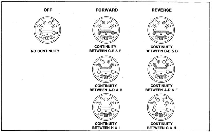 Key Switch Continuity Schematic For Columbia Par Car