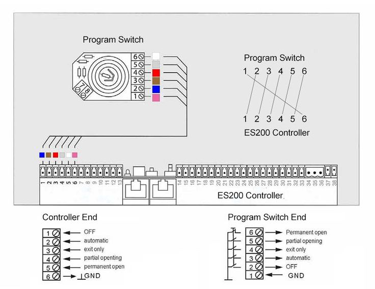 Dorma ES200 Wiring Diagram  Program Switch | ES200