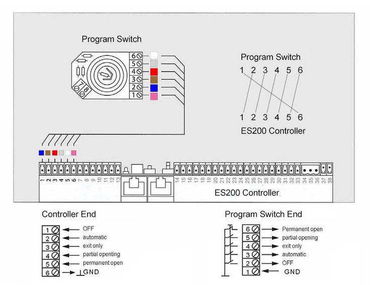 Dorma ES200 Wiring Diagram  Program Switch | ES200