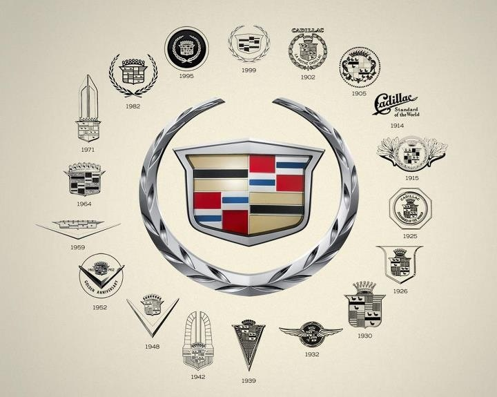 Cadillac Logo Evolution- I love the ever changing Cadillac ...