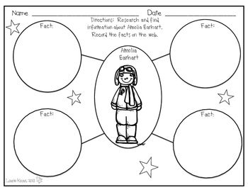 Amelia Earhart Research Activity Sheets and Graphic