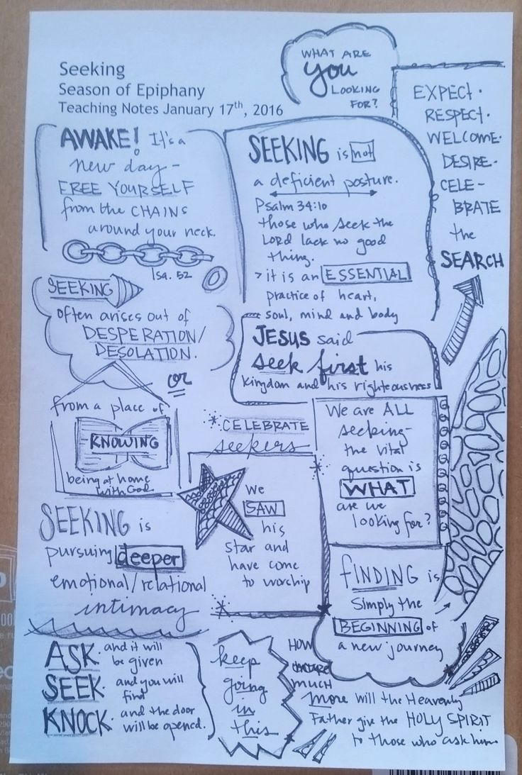 Creativity and me an epiphany essay