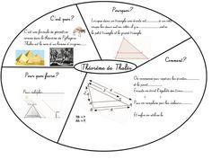 """Mandala Théorème de Thalès  -Dans """"C'est quoi?"""":  La pyramide, l'astronome qui tombe dans le puits et l'âne chargé font références aux a..."""