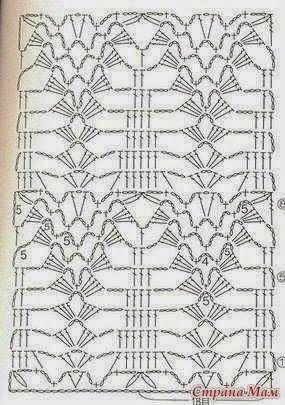 Irish crochet &: Летнее платье
