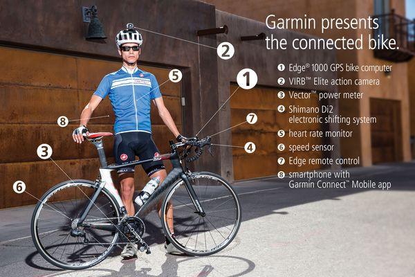 Garmin Edge 1000 : présentation schématique et claire de Culture Vélo  http://www.culturevelo.com/Garmin-Edge-1000-13248