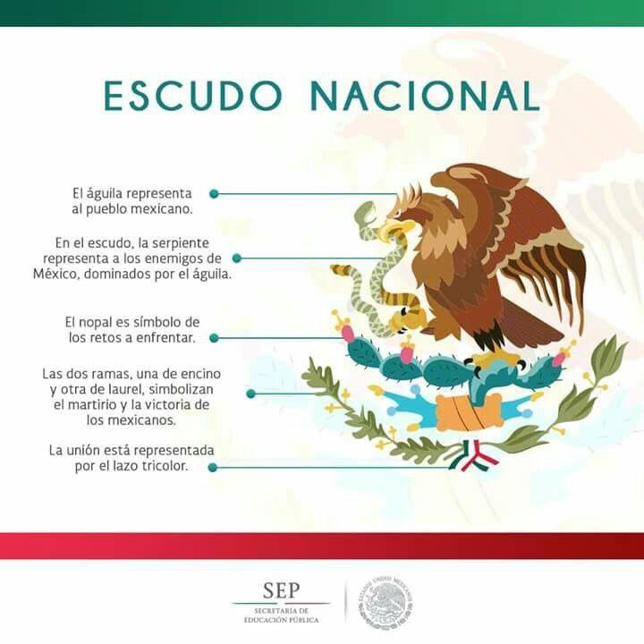 Mi Patria Uuu Simbolos Patrios De Mexico Historia De Mexico Cultura De Mexico