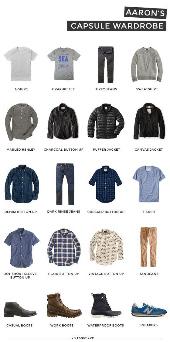 Unfancy Capsule: Simple Wardrobe, Gentleman And