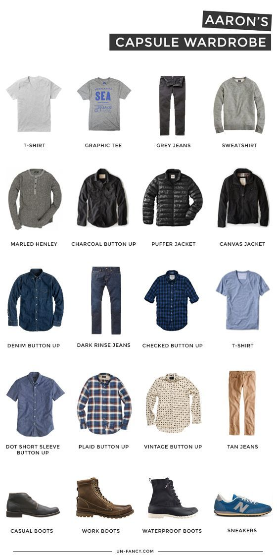 Wanna know why today is so special? Because it's Aaron's birthday. Today my handsome hubs turns 31. :) :) So today is all about him -- let's look at his first ever capsule wardrobe! t-shirt  /  gra...
