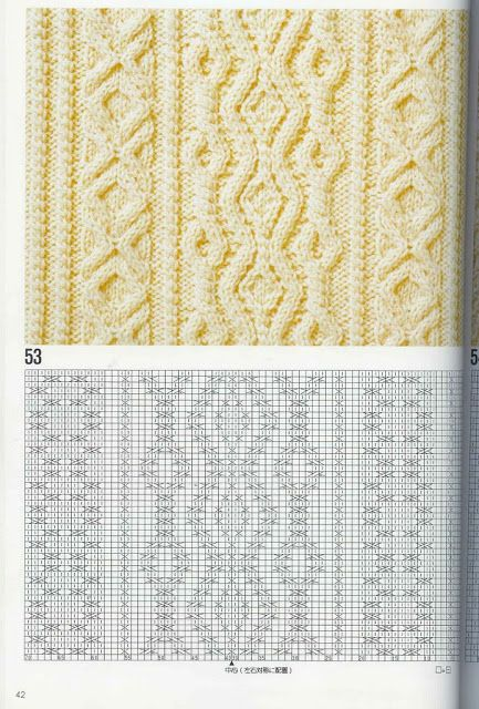 Knit patterns - 红头绳1 - Picasa Webalbums
