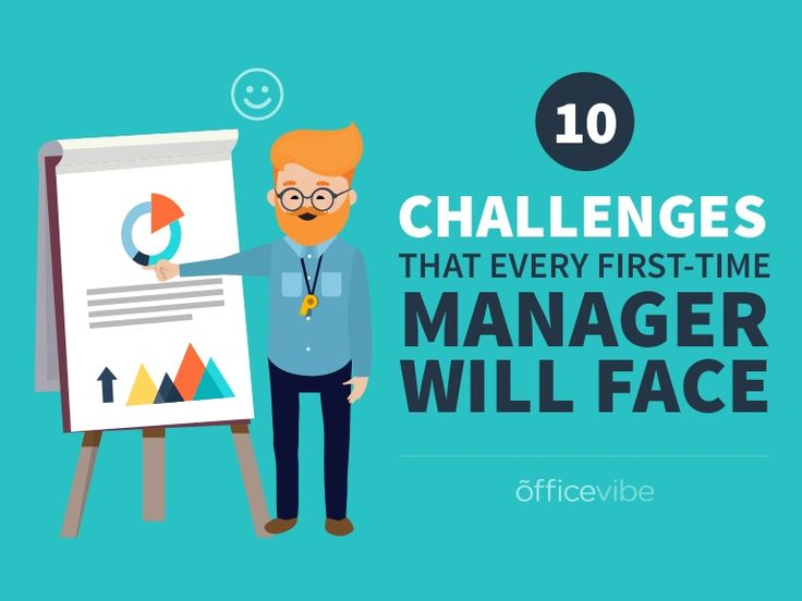Being a manager is tough. Here are 10 challenges that every manager faces, with tips on how to improve them.  Read more on Officevibe Blog about Leadership and…