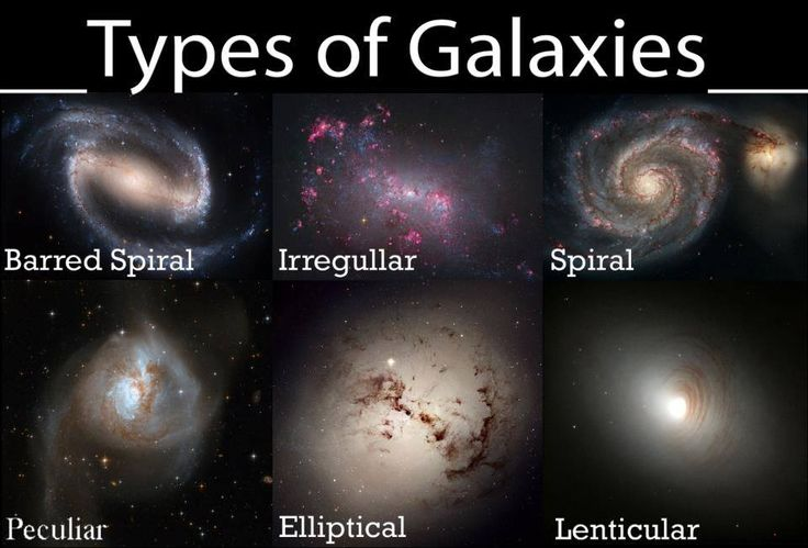 hubble galaxies type - photo #5