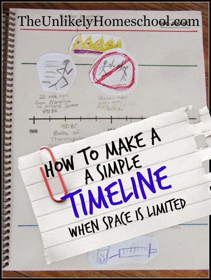 229 best Timelines images on Pinterest Timeline project, History - sample biography timeline