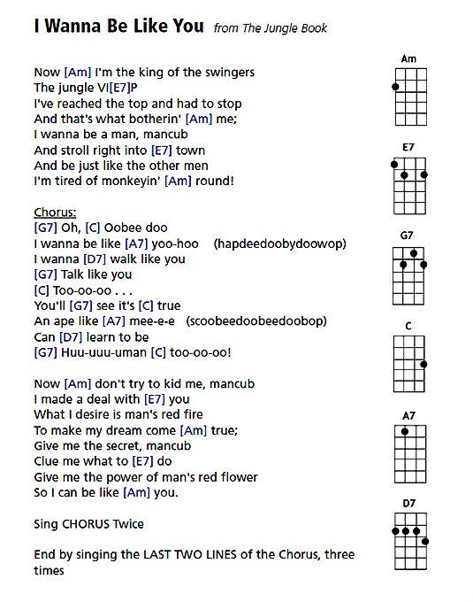 444 Best Uke Images On Pinterest Guitar Chord Chart Guitar