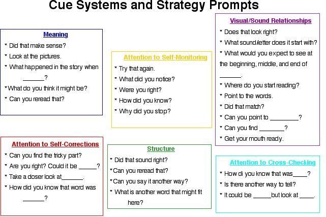 Cue System and Strategy Prompts