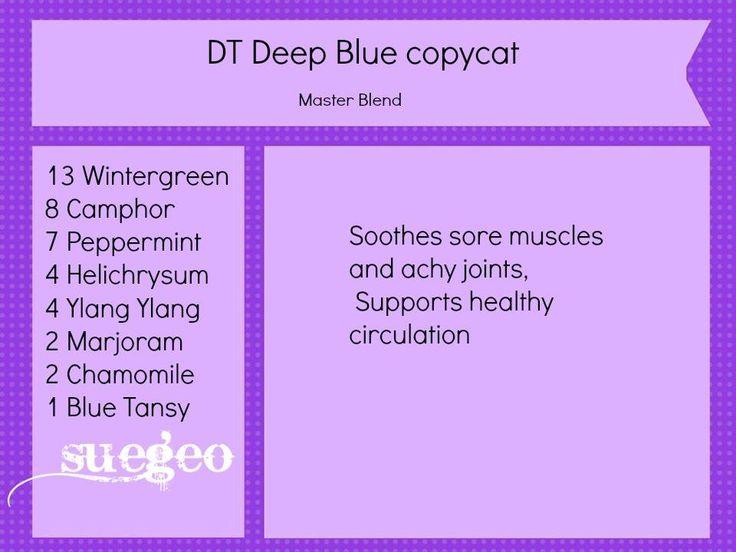 doTERRA Deep Blue copycat blend