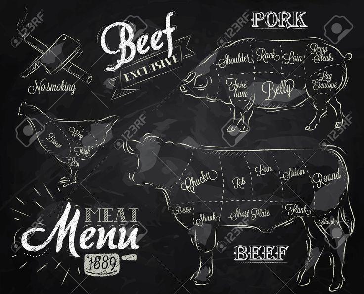 Krijt Illustratie Van Een Vintage Grafisch Element Op Het Menu Voor Vlees Biefstuk Koe Varken Kip Verdeeld In Stukken Vlees Royalty Vrije Cliparts, Vectoren, En Stock Illustratie. Image 25933826.
