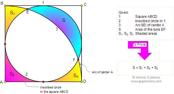 Math Geometry Problem 76. Area of a Circle, Square, Circular Sector, Lune. Level: High School, College, Mathematics Education
