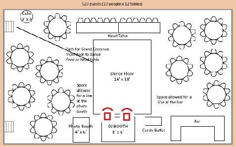 Wedding Feng Shui Ideal Wedding Lay Outs Floor Plans
