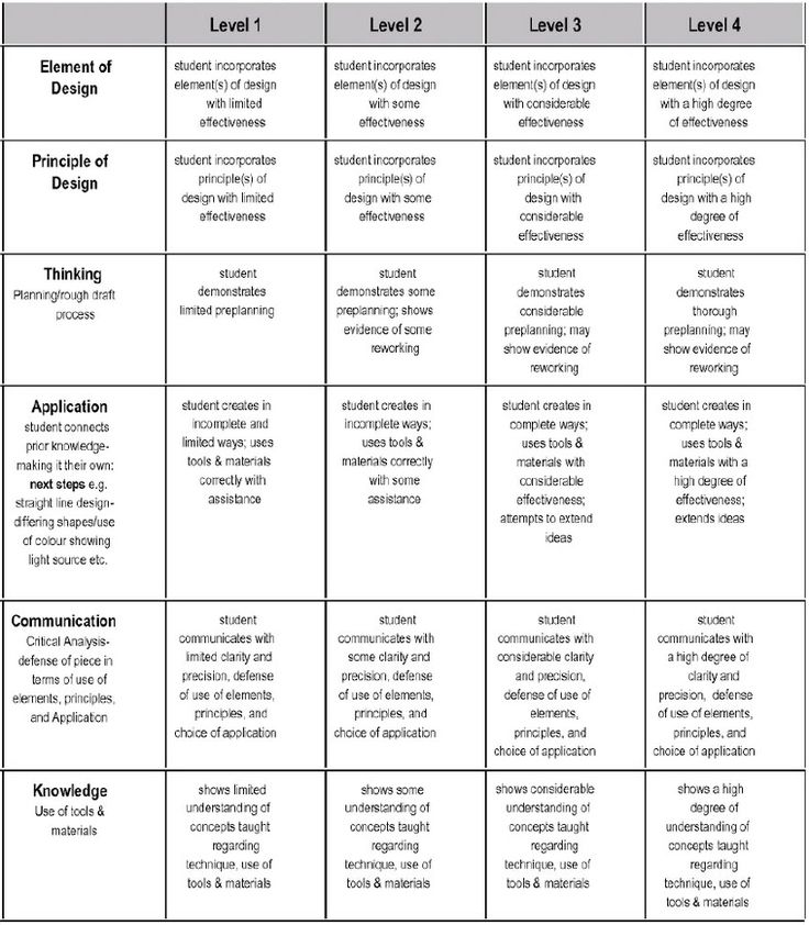 Line Drawing Rubric : Rubric a look pinterest