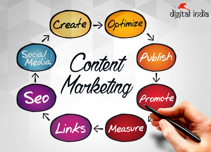 Content builds relationships. Relationships are built on trust. Trust drives revenue.  #content #contentmarketing #digitalmarketing #digital #digitalindia #socialmediamarketing #socialmedia #blog #blogmarketing #seo #onlinemarketing #marketing #advertising #advertisement