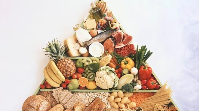 Ťahák pre zdravé stravovanie: Jedzte podľa potravinovej pyramídy