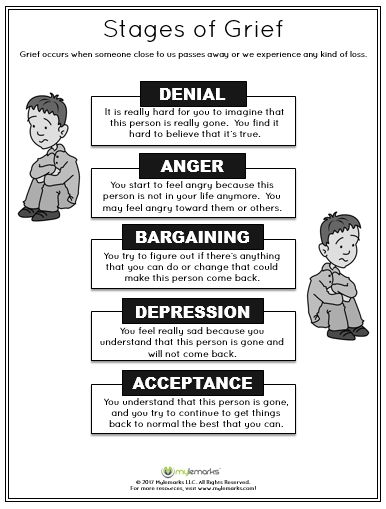Kid Friendly Breakdown Of The Stages Of Grief See More