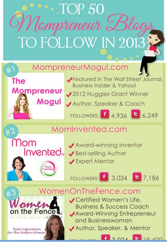 Top 50 Mompreneur Blogs To Follow In 2013