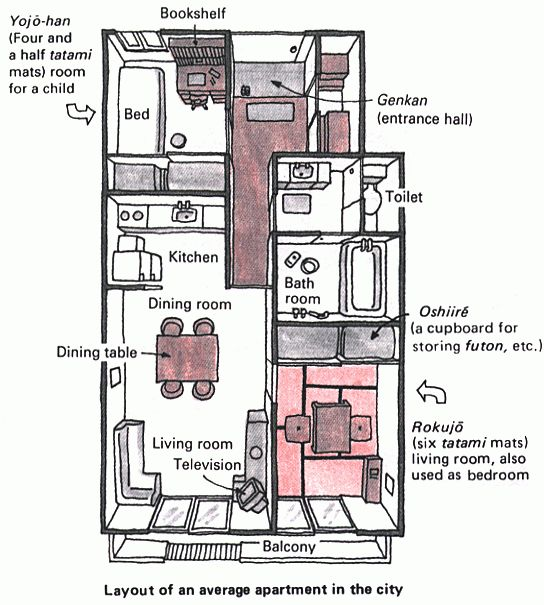 Amazing Japanese Apartment Design #41 Japanese Apartment Layout Awesome  Decoration On Home Architecture Design Ideas