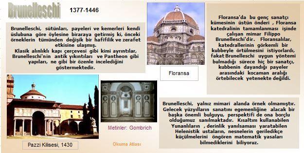 Okuma Atlası Sanat: Brunelleschi