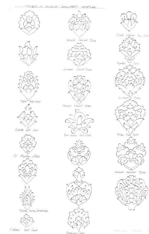 Türk Tezyini sanatında çiçek ve motif çeşitlerinden örnekler